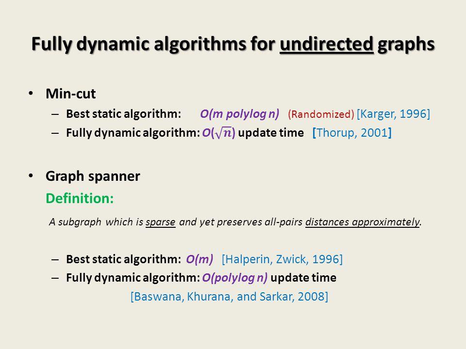 Fully dynamic algorithms for undirected graphs