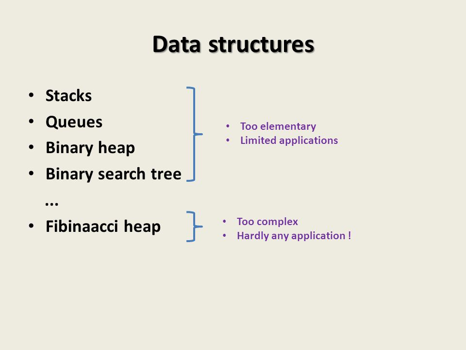 Data structures Stacks Queues Binary heap Binary search tree ...