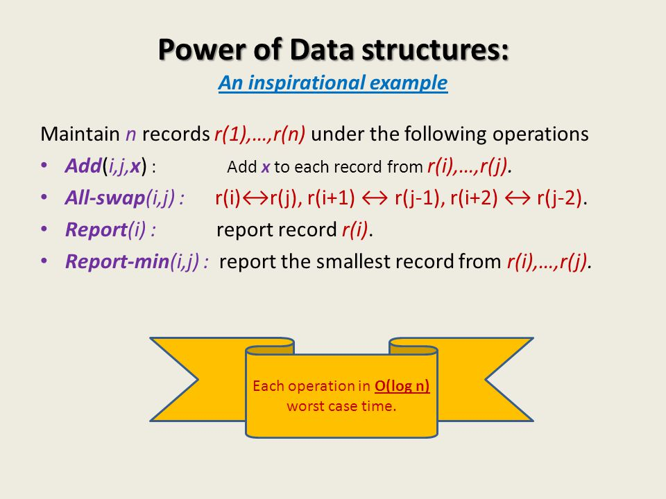 Power of Data structures: An inspirational example