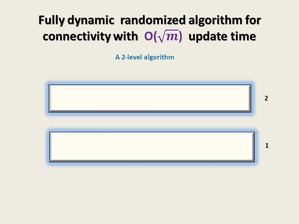 Fully dynamic randomized algorithm for connectivity with O( 𝒎 ) update time