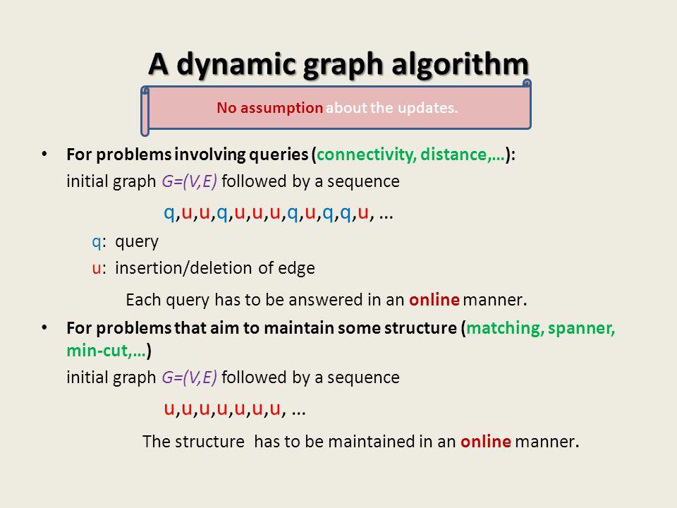 A dynamic graph algorithm