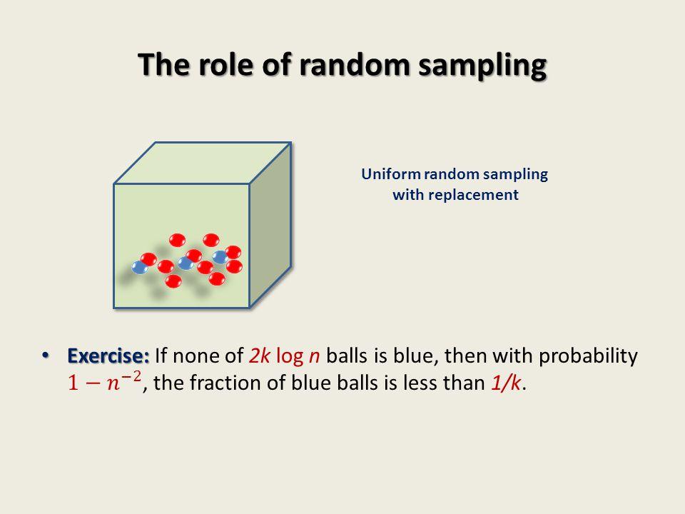 The role of random sampling