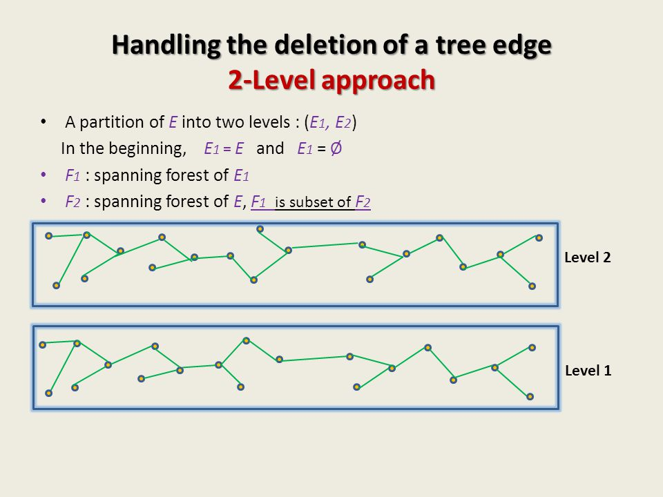 Handling the deletion of a tree edge 2-Level approach