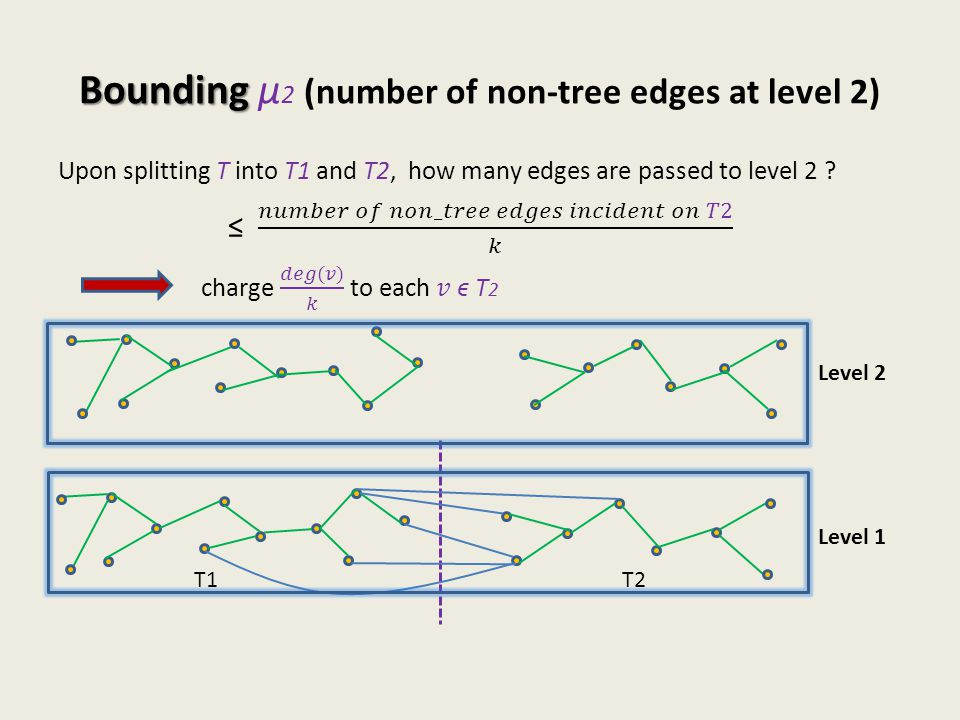 Bounding µ2 (number of non-tree edges at level 2)
