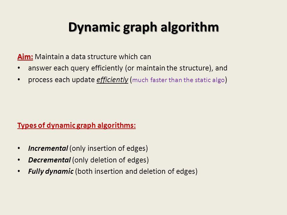 Dynamic graph algorithm