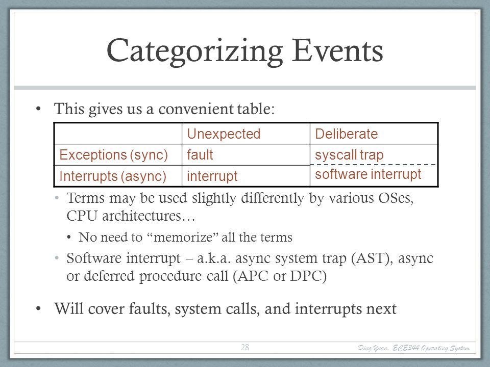 Categorizing Events This gives us a convenient table: