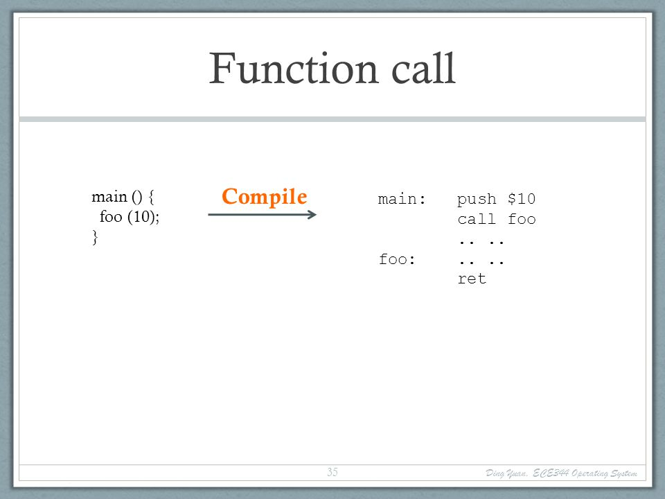Function call Compile main () { main: push $10 foo (10); call foo }