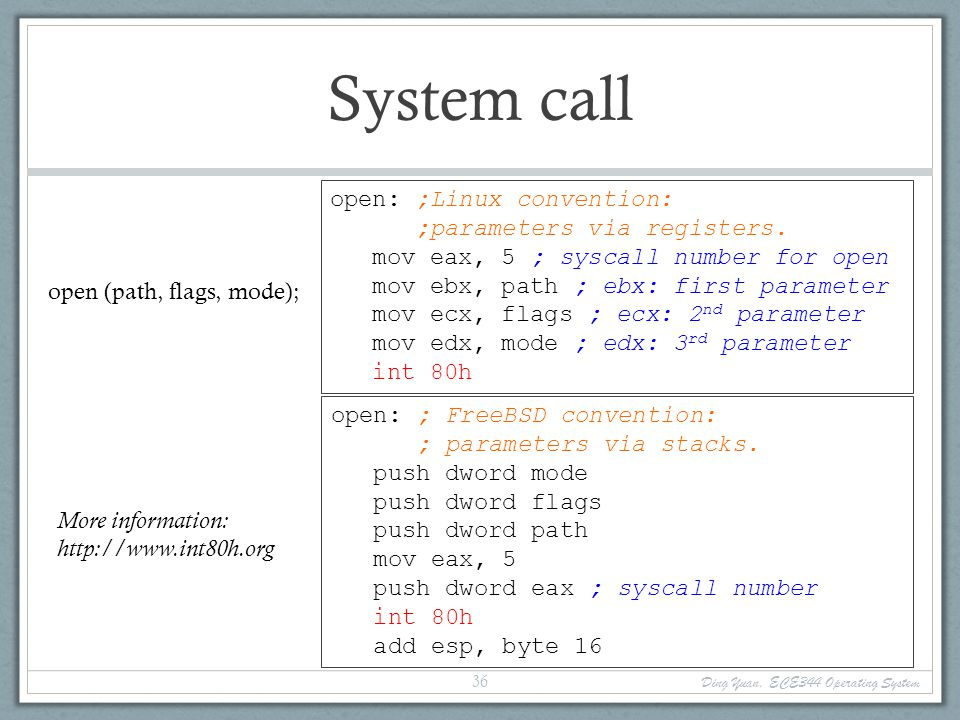 System call open: ;Linux convention: ;parameters via registers.
