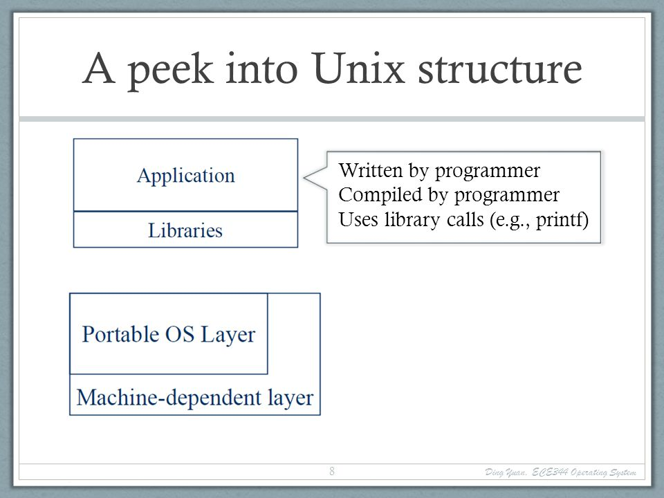A peek into Unix structure