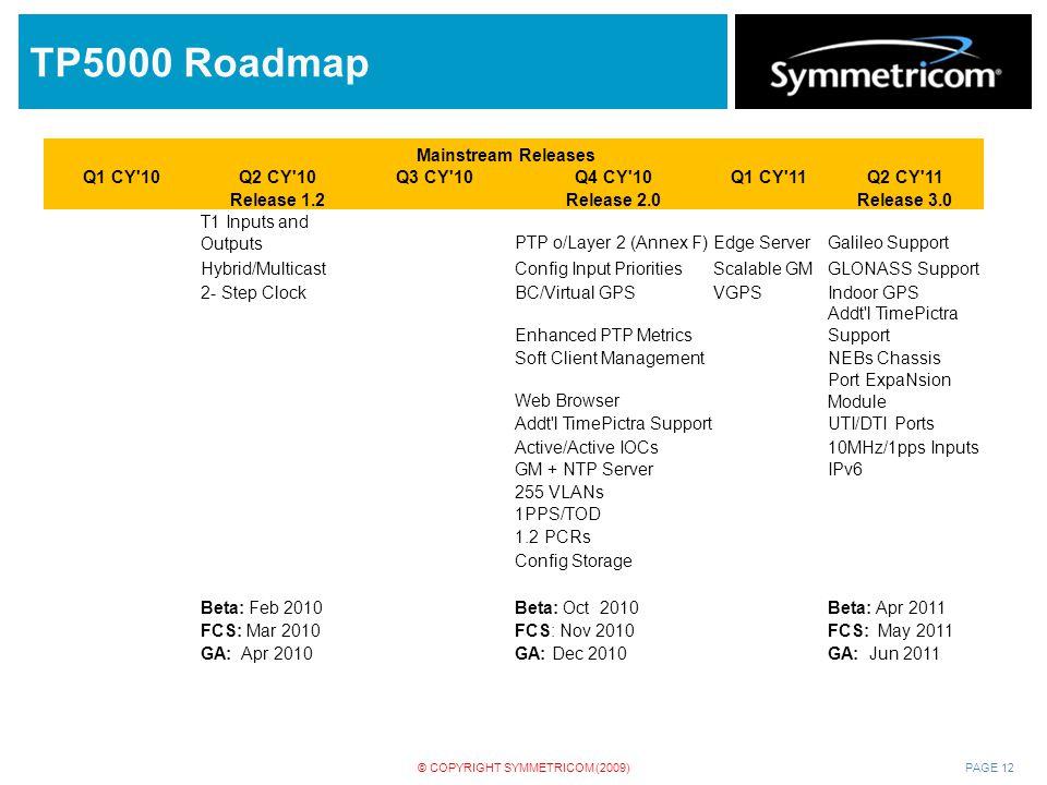 TP5000 Roadmap Mainstream Releases Q1 CY 10 Q2 CY 10 Q3 CY 10 Q4 CY 10