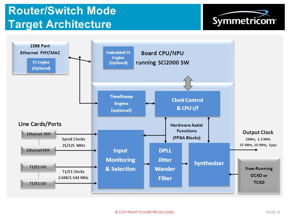 Router/Switch Mode Target Architecture