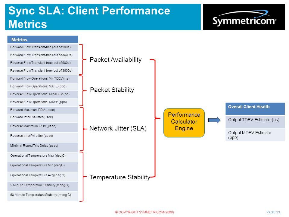 Sync SLA: Client Performance Metrics