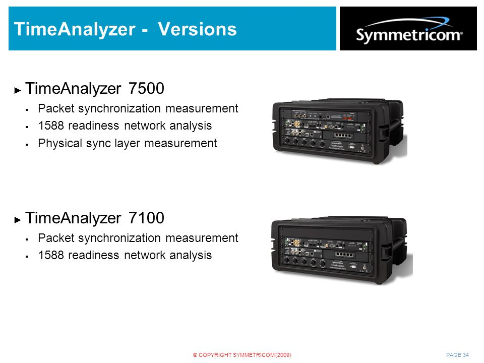 TimeAnalyzer - Versions