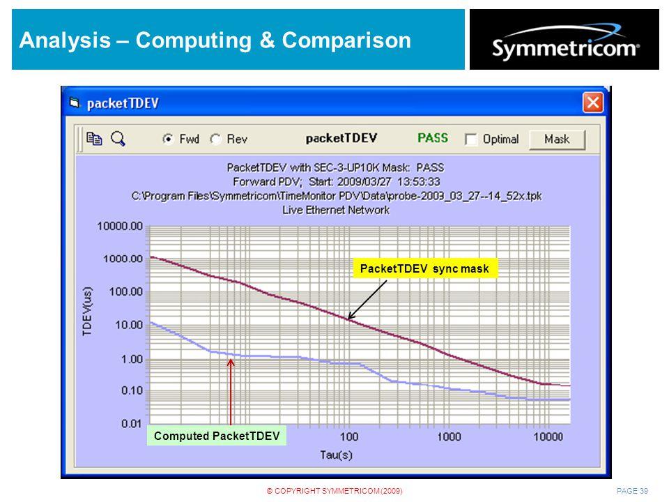 Analysis – Computing & Comparison