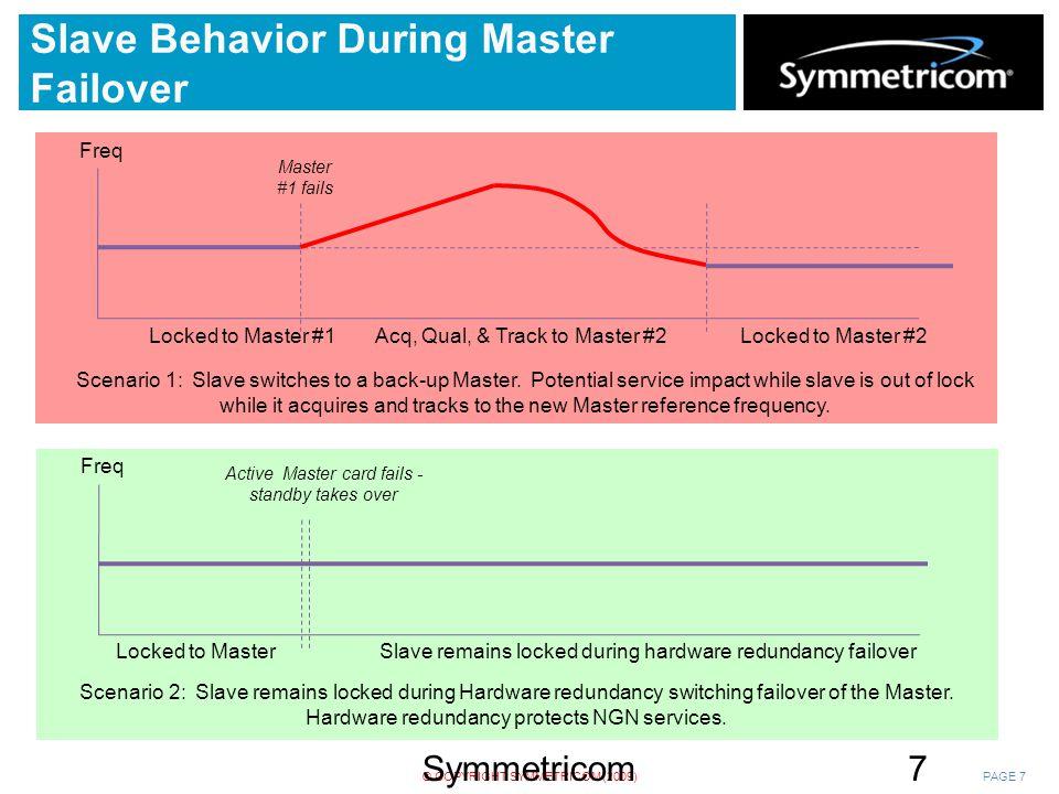Slave Behavior During Master Failover