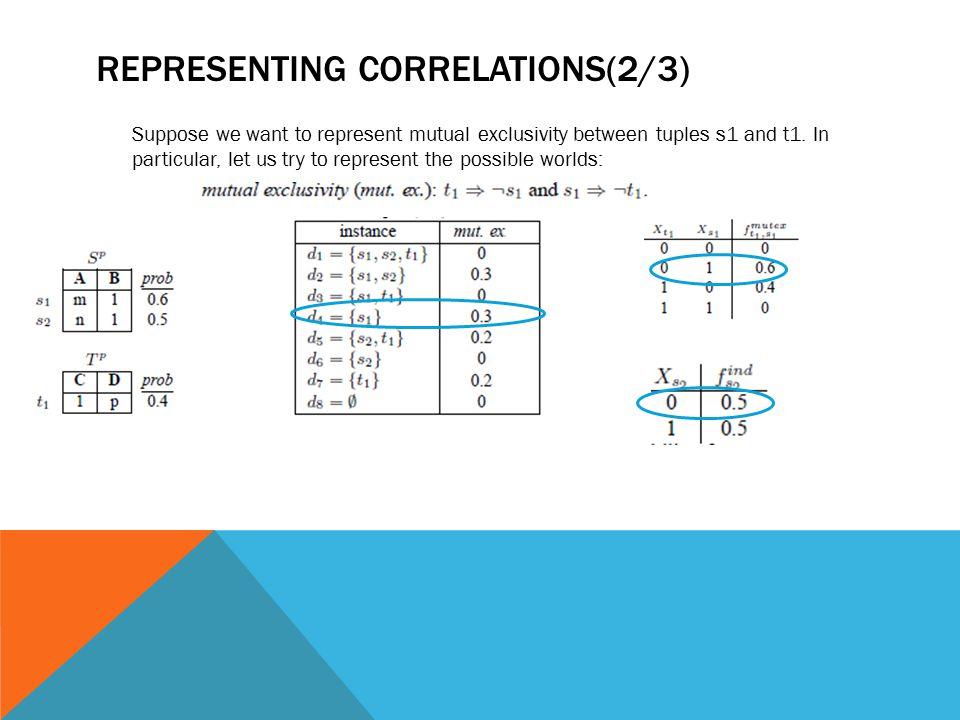 Representing correlations(2/3)