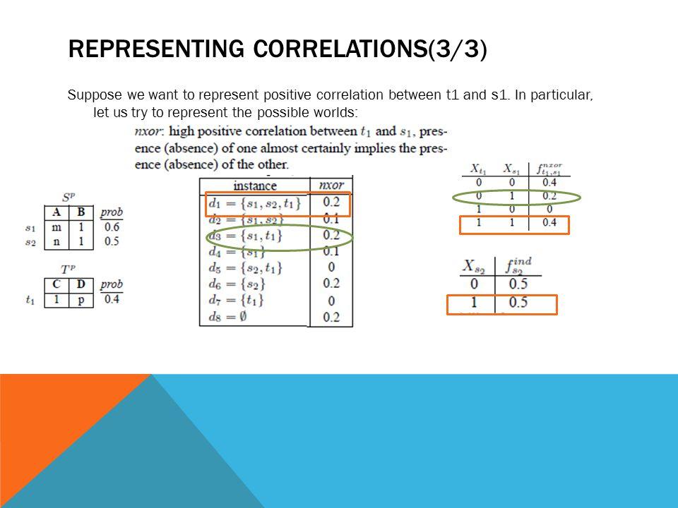 Representing correlations(3/3)