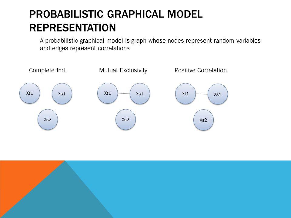 Probabilistic graphical model representation