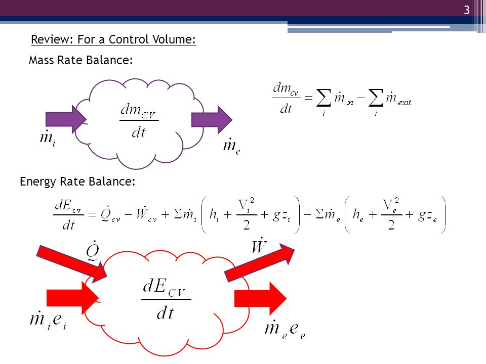 thermodynamics section chapter review s Thermodynamics and thermochemistry mcat review and mcat prep.