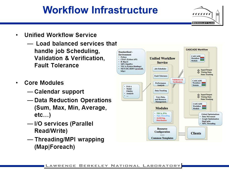 Workflow Infrastructure