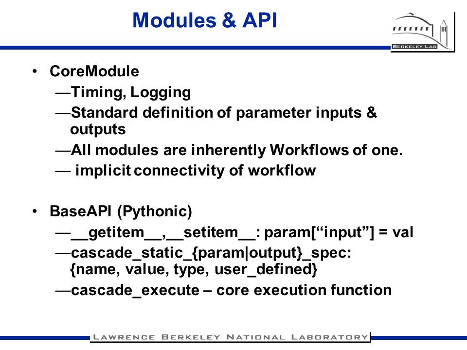 Modules & API CoreModule Timing, Logging