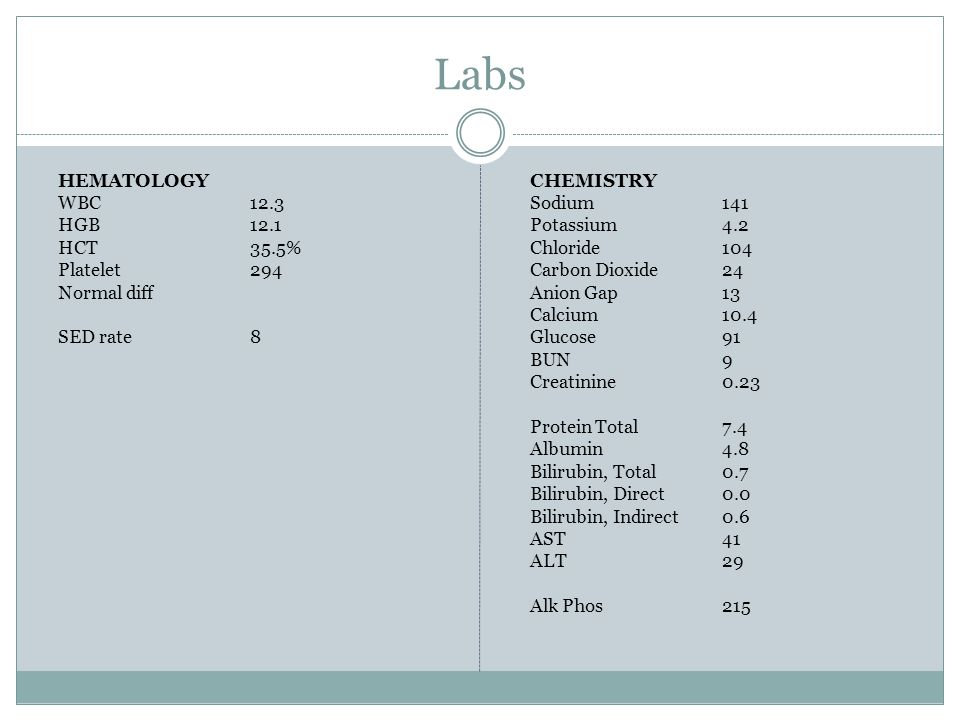 Labs HEMATOLOGY WBC 12.3 HGB 12.1 HCT 35.5% Platelet 294 Normal diff SED rate 8