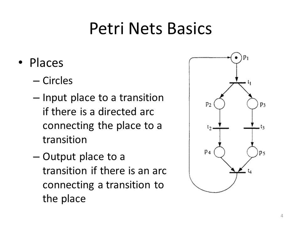 Petri Nets Basics Places Circles