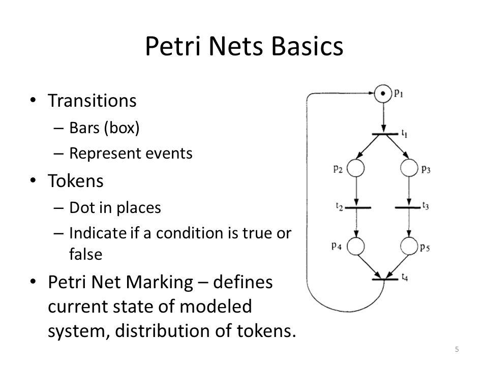 Petri Nets Basics Transitions Tokens