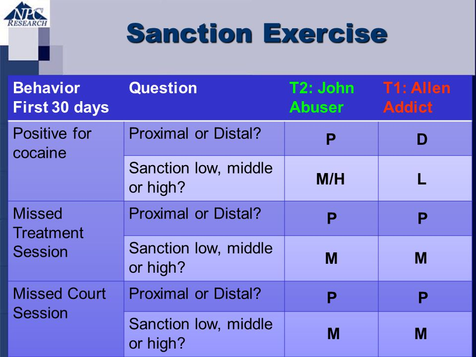 Sanction Exercise Behavior First 30 days Question T2: John Abuser