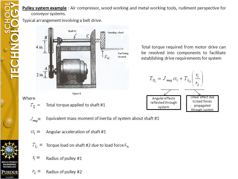 Pulley system example : Air compressor, wood working and metal working tools, rudiment perspective for conveyor systems. Typical arrangement involving a belt drive. Total torque required from motor drive can be resolved into components to facilitate establishing drive requirements for system Where Total torque applied to shaft #1 Equivalent mass moment of inertia of system about shaft #1 Angular acceleration of shaft #1 Torque load on shaft #2 due to load force FN Radius of pulley #1 Radius of pulley #2