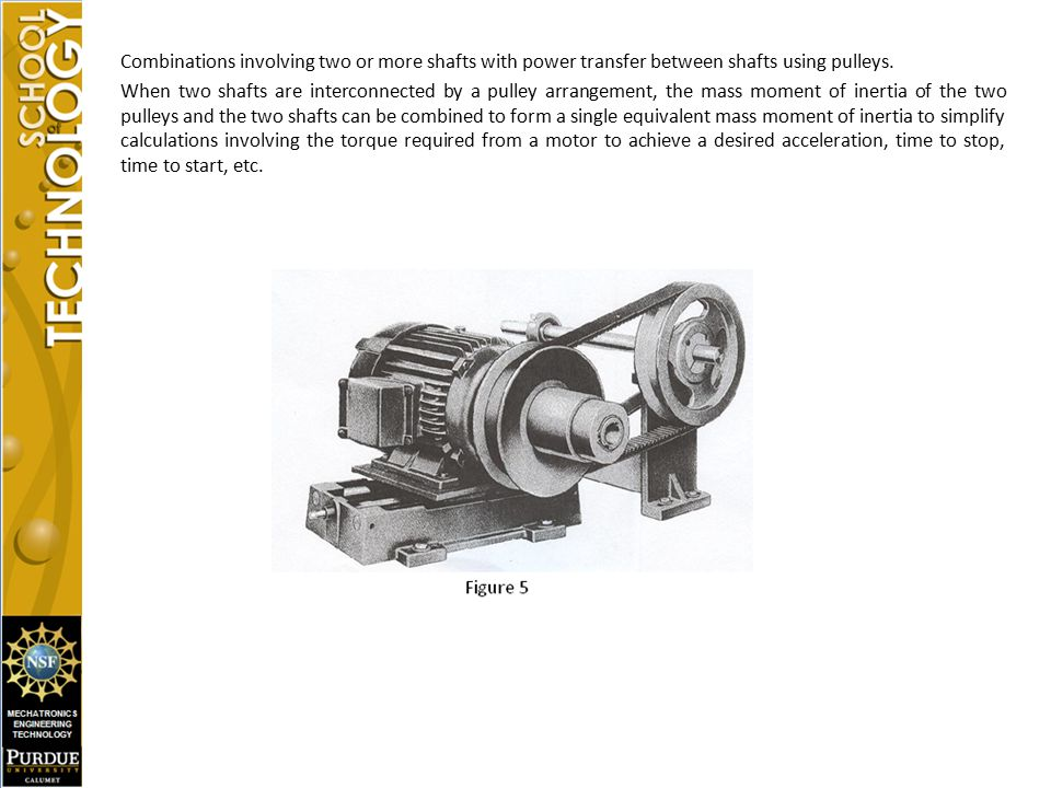 Combinations involving two or more shafts with power transfer between shafts using pulleys.