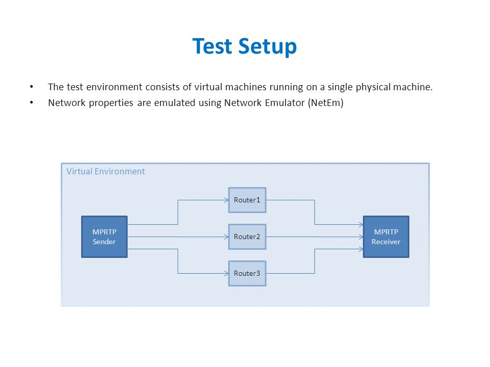 Test Setup The test environment consists of virtual machines running on a single physical machine.
