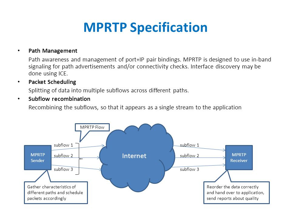 MPRTP Specification Internet Path Management