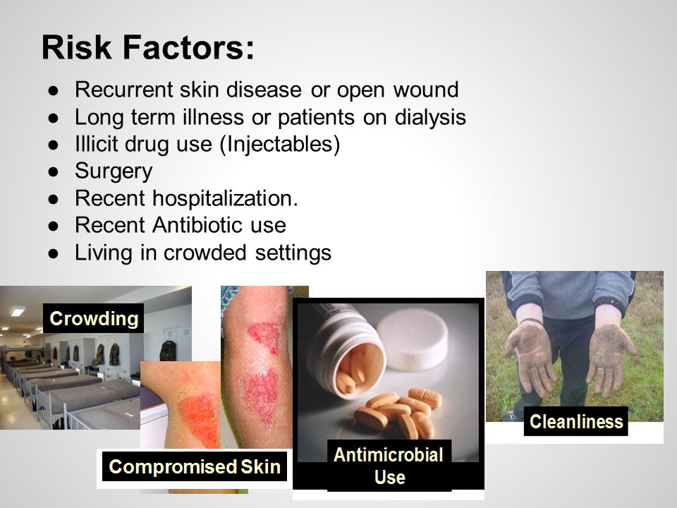 Risk Factors: Recurrent skin disease or open wound
