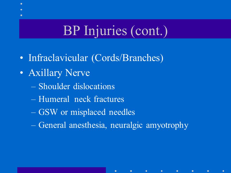 BP Injuries (cont.) Infraclavicular (Cords/Branches) Axillary Nerve
