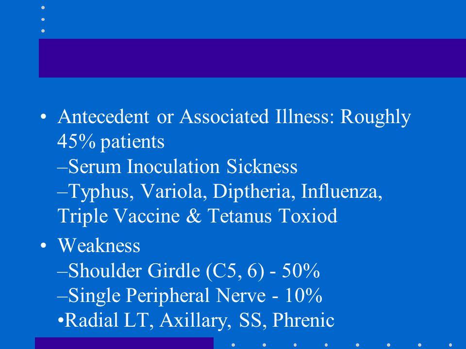 Antecedent or Associated Illness: Roughly 45% patients –Serum Inoculation Sickness –Typhus, Variola, Diptheria, Influenza, Triple Vaccine & Tetanus Toxiod