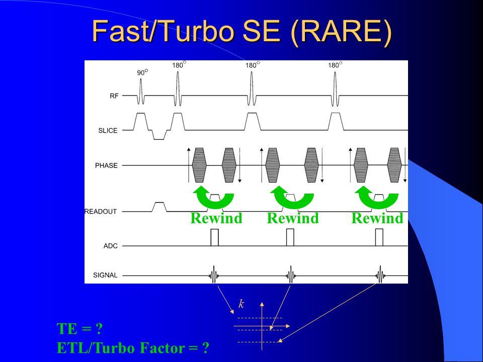 Fast/Turbo SE (RARE) Rewind Rewind Rewind TE = ETL/Turbo Factor =
