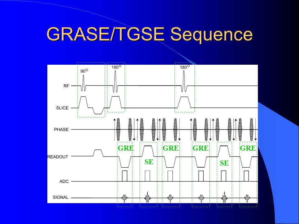 GRASE/TGSE Sequence GRE GRE GRE GRE SE SE