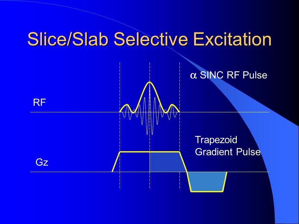 Slice/Slab Selective Excitation