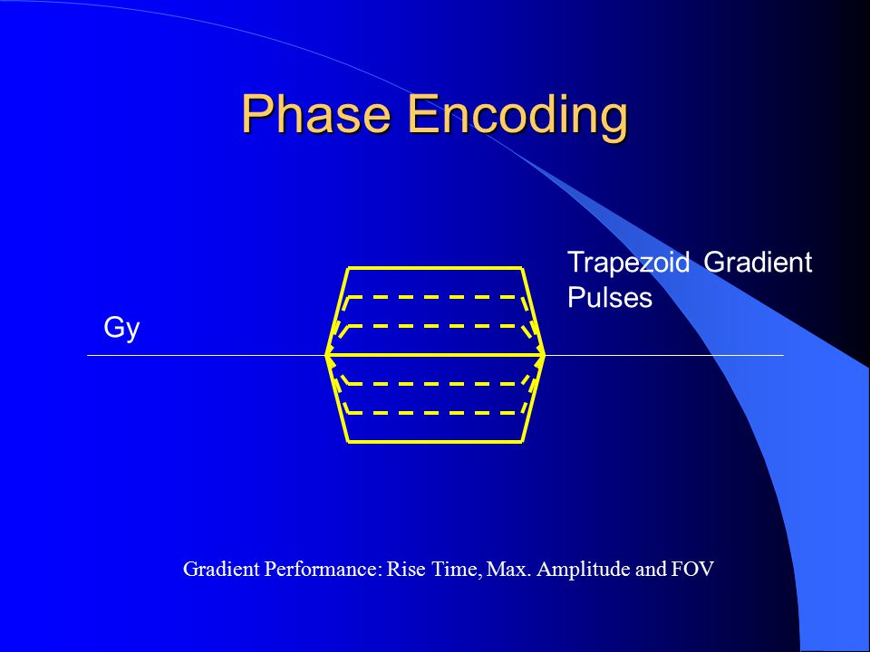 Phase Encoding Trapezoid Gradient Pulses Gy