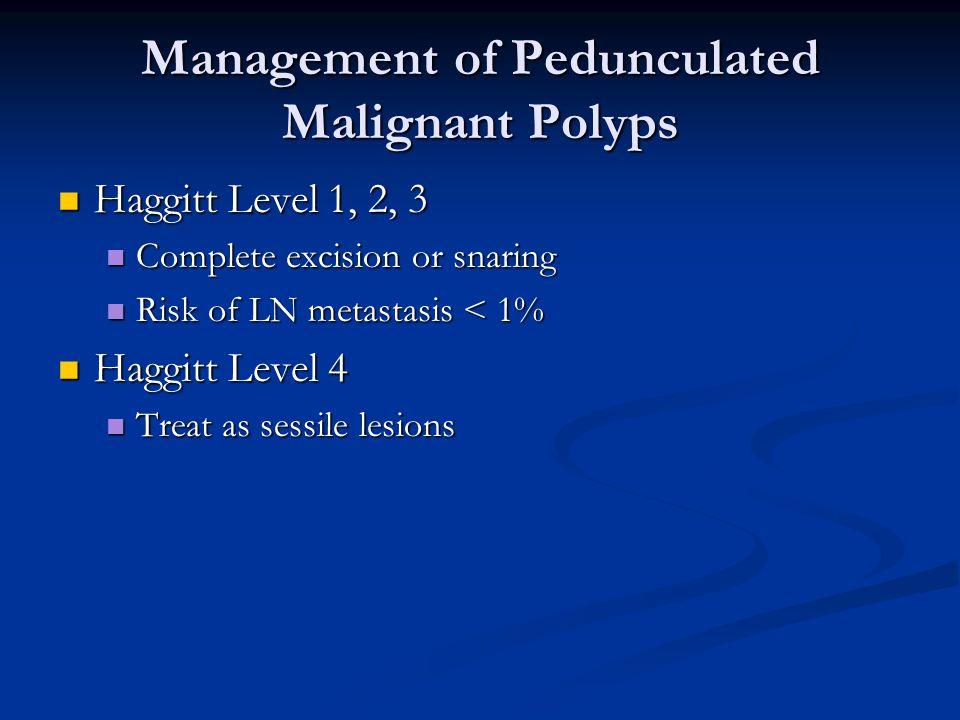 Management of Pedunculated Malignant Polyps