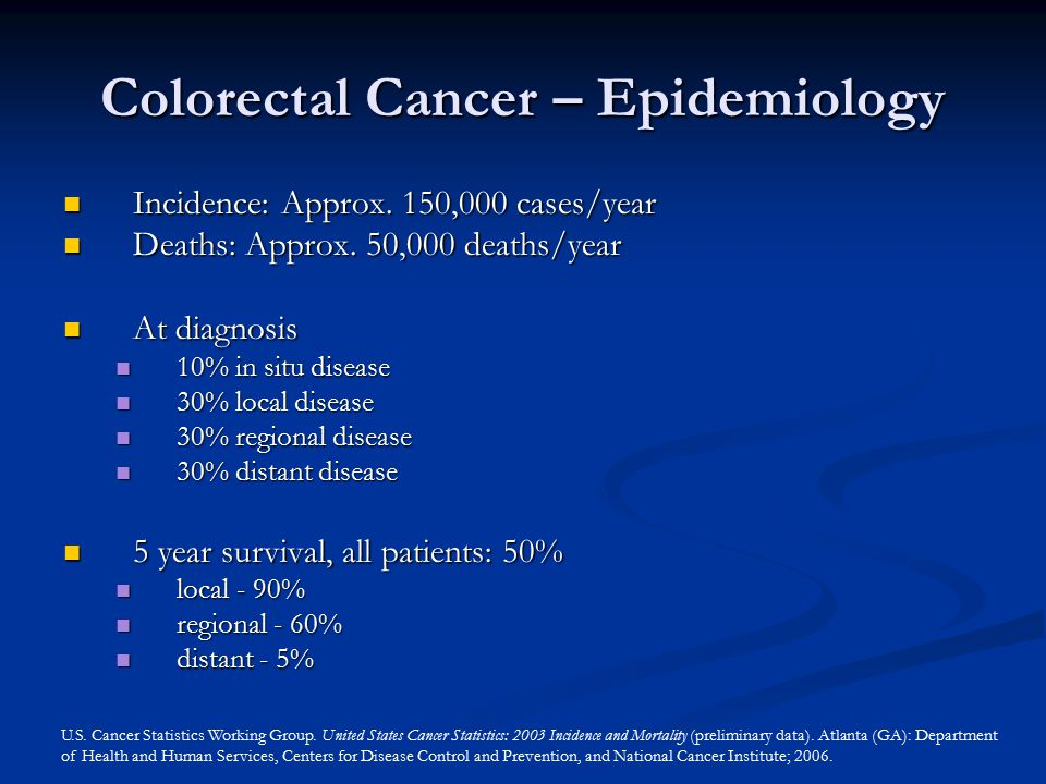 Colorectal Cancer – Epidemiology