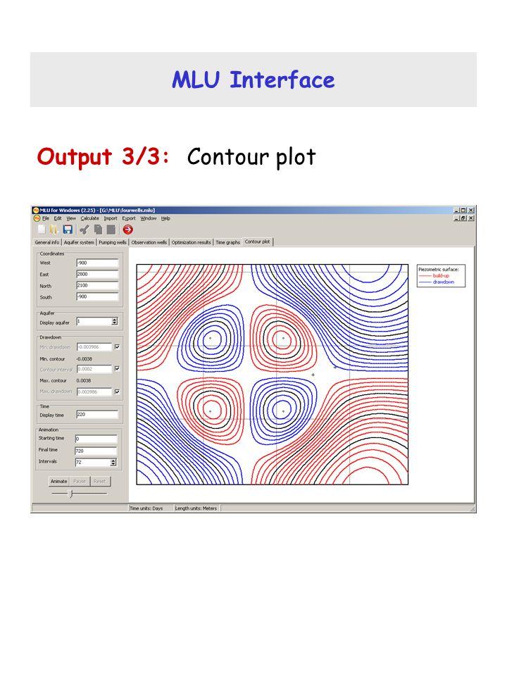 MLU Interface Output 3/3: Contour plot