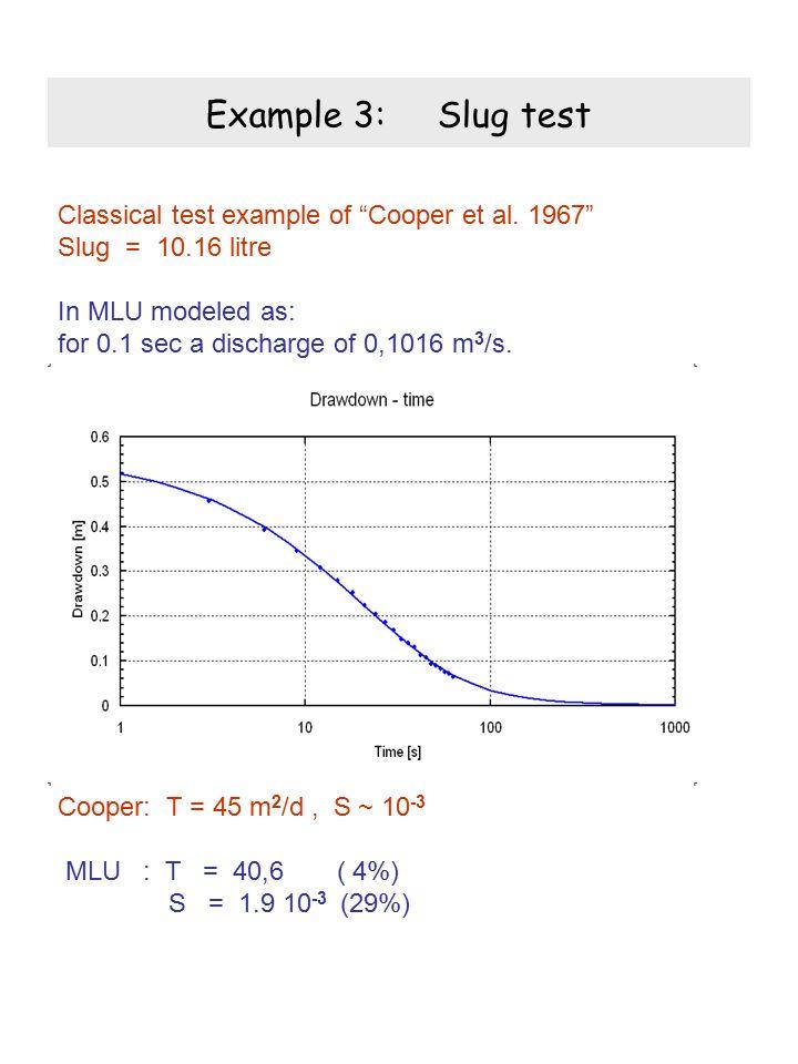 Example 3: Slug test Classical test example of Cooper et al. 1967
