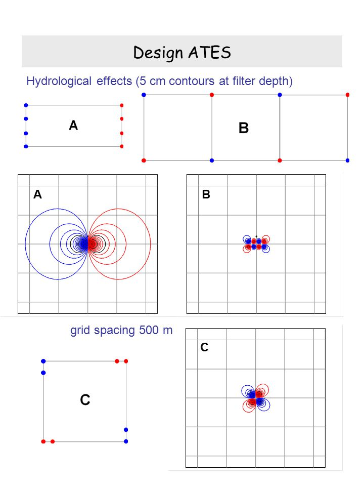 Design ATES Hydrological effects (5 cm contours at filter depth) A B
