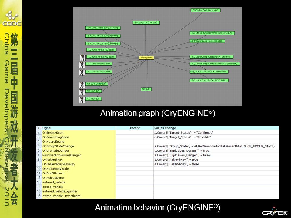 Animation graph (CryENGINE®)