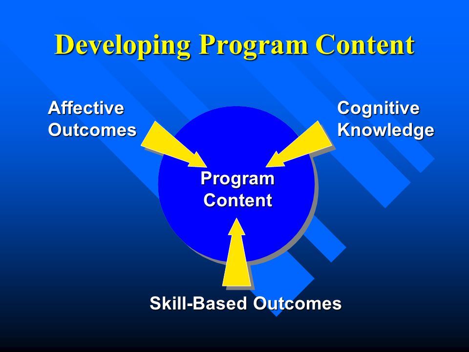Developing Program Content