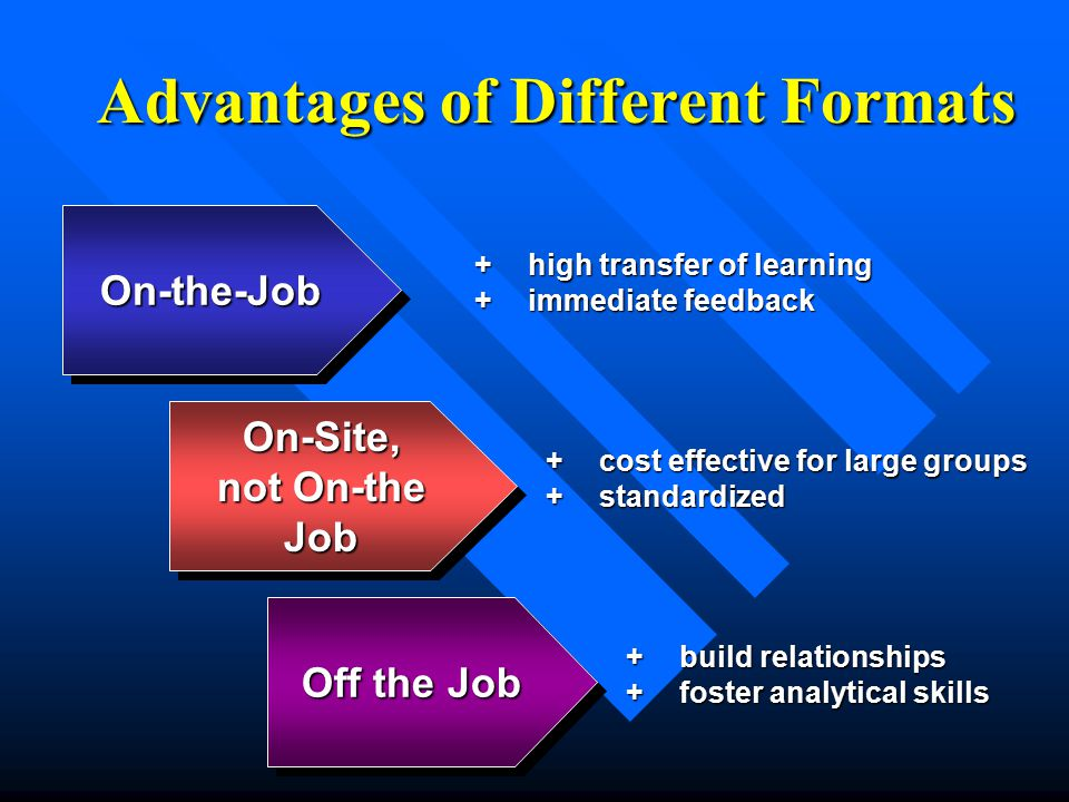 Advantages of Different Formats