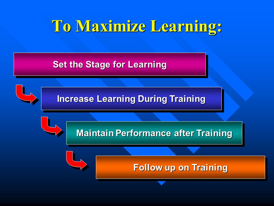 To Maximize Learning: Set the Stage for Learning