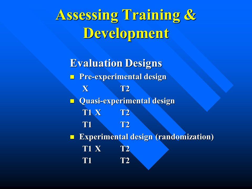 Assessing Training & Development